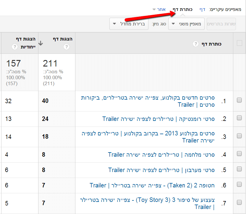 google analytics דפי האתר