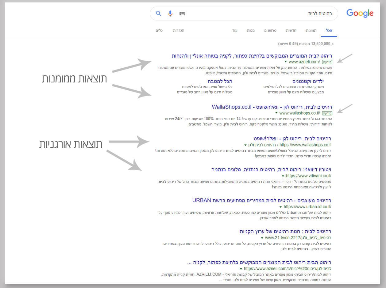 תוצאות-החיפוש-קידום-בגוגל