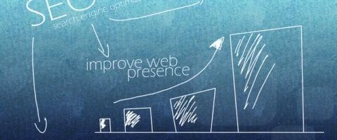 שיפור של מצב קידום האתר בגוגל